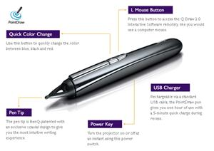 MP780ST PointDraw Interactive Pen