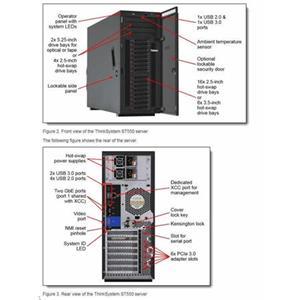 Lenovo ThinkSystem ST550 1x Silver 4208 8C 2.1GHz 85W/1x16GB/0GB 2,5
